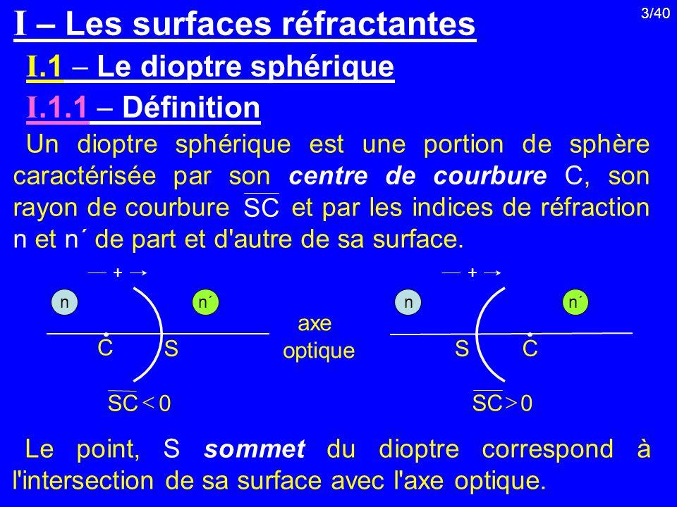 3/40 I – Les surfaces réfractantes I.1 Le dioptre sphérique I.1.1 Définition n n´n´ axe optique S C + Un dioptre sphérique est une portion de sphère c