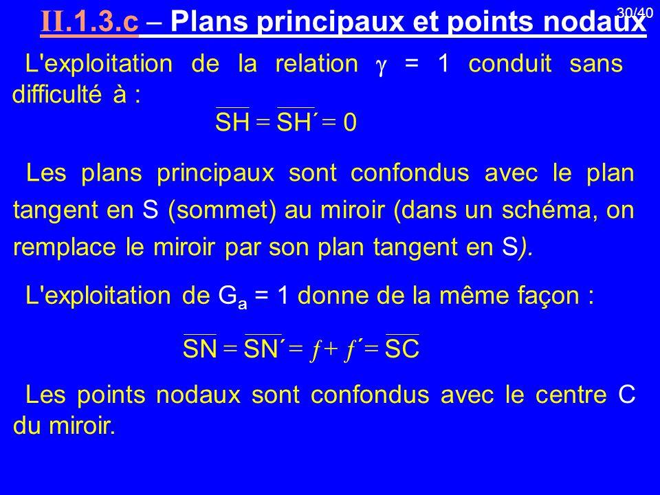 30/40 L'exploitation de la relation = 1 conduit sans difficulté à : Les plans principaux sont confondus avec le plan tangent en S (sommet) au miroir (