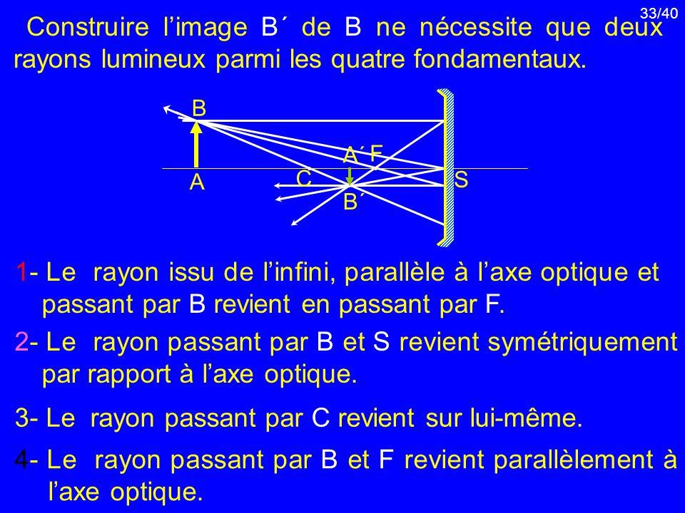 33/40 A B B´B´ A´A´ Construire limage B´ de B ne nécessite que deux rayons lumineux parmi les quatre fondamentaux. 3- Le rayon passant par C revient s