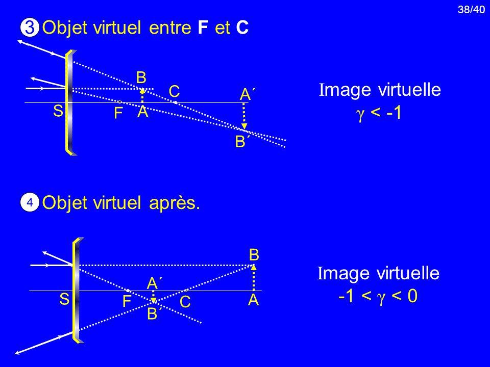 38/40 Objet virtuel entre F et C 3 I mage virtuelle γ < -1 A´A´ B´B´ B A S C F Objet virtuel après. 4 I mage virtuelle -1 < γ < 0 A´A´ B´B´ B A S C F