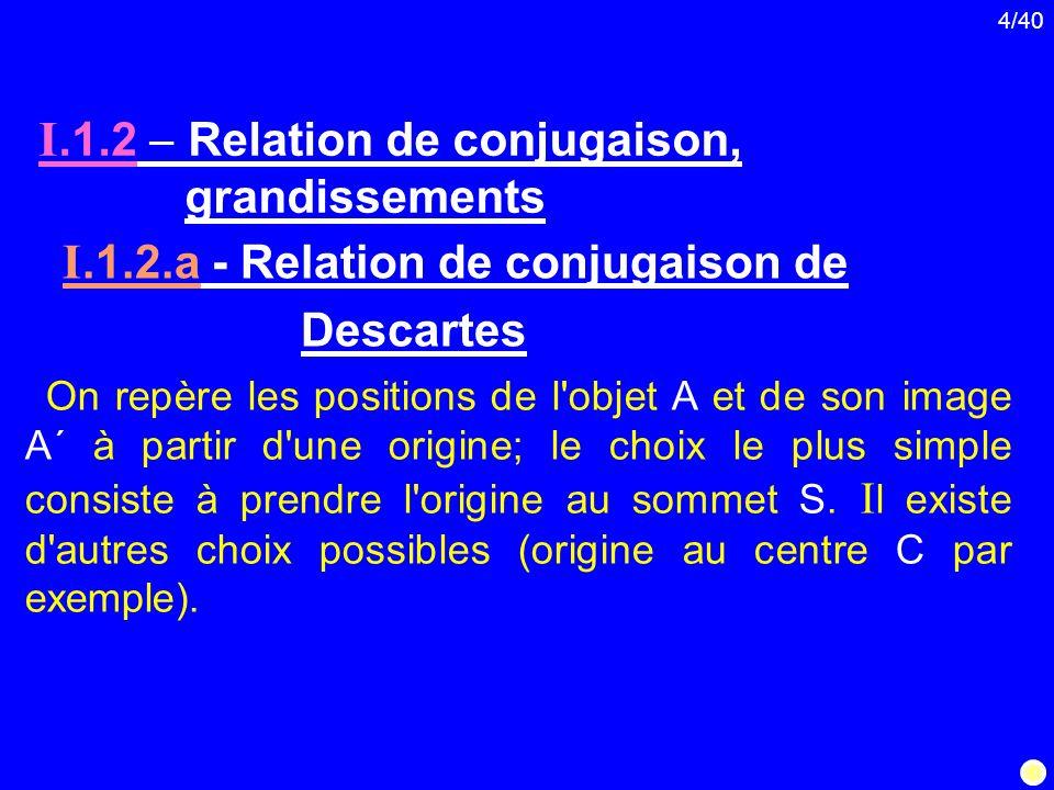 4/40 I.1.2 Relation de conjugaison, grandissements I.1.2.a - Relation de conjugaison de Descartes On repère les positions de l'objet A et de son image
