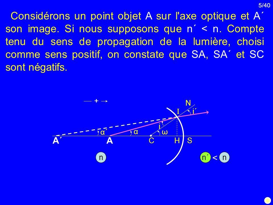 5/40 Considérons un point objet A sur l'axe optique et A ´ son image. Si nous supposons que n ´ < n. Compte tenu du sens de propagation de la lumière,
