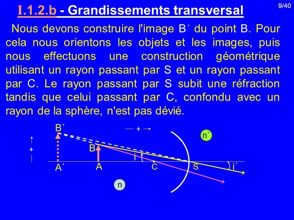 9/40 Nous devons construire l'image B´ du point B. Pour cela nous orientons les objets et les images, puis nous effectuons une construction géométriqu