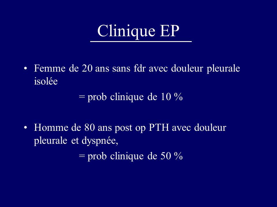 Clinique EP Femme de 20 ans sans fdr avec douleur pleurale isolée = prob clinique de 10 % Homme de 80 ans post op PTH avec douleur pleurale et dyspnée