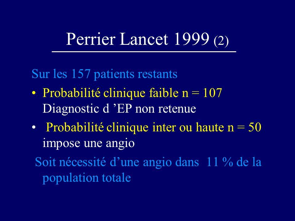 Perrier Lancet 1999 (2) Sur les 157 patients restants Probabilité clinique faible n = 107 Diagnostic d EP non retenue Probabilité clinique inter ou ha