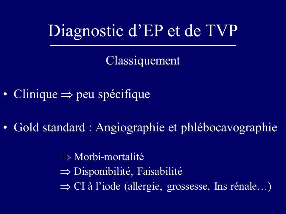 Diagnostic dEP et de TVP Classiquement Clinique peu spécifique Gold standard : Angiographie et phlébocavographie Morbi-mortalité Disponibilité, Faisab