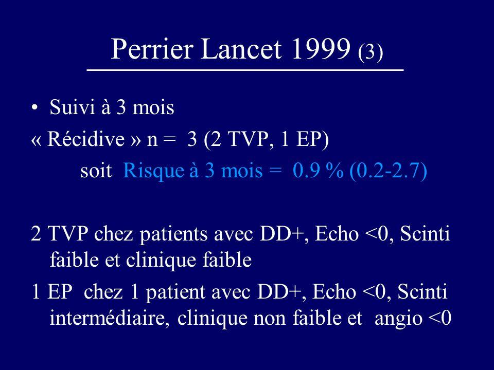 Perrier Lancet 1999 (3) Suivi à 3 mois « Récidive » n = 3 (2 TVP, 1 EP) soit Risque à 3 mois = 0.9 % (0.2-2.7) 2 TVP chez patients avec DD+, Echo <0,