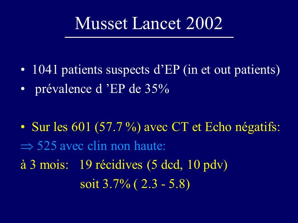 Musset Lancet 2002 1041 patients suspects dEP (in et out patients) prévalence d EP de 35% Sur les 601 (57.7 %) avec CT et Echo négatifs: 525 avec clin