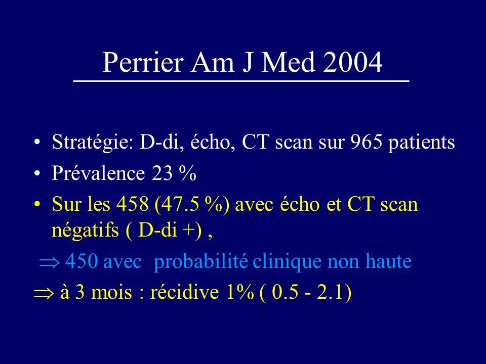 Perrier Am J Med 2004 Stratégie: D-di, écho, CT scan sur 965 patients Prévalence 23 % Sur les 458 (47.5 %) avec écho et CT scan négatifs ( D-di +), 45