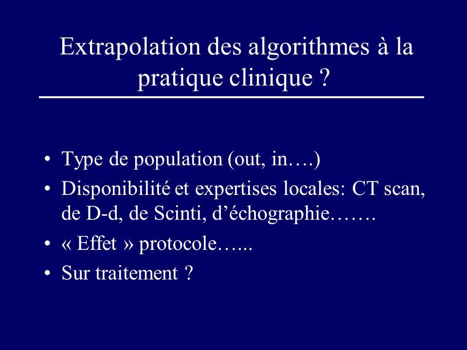 Extrapolation des algorithmes à la pratique clinique ? Type de population (out, in….) Disponibilité et expertises locales: CT scan, de D-d, de Scinti,