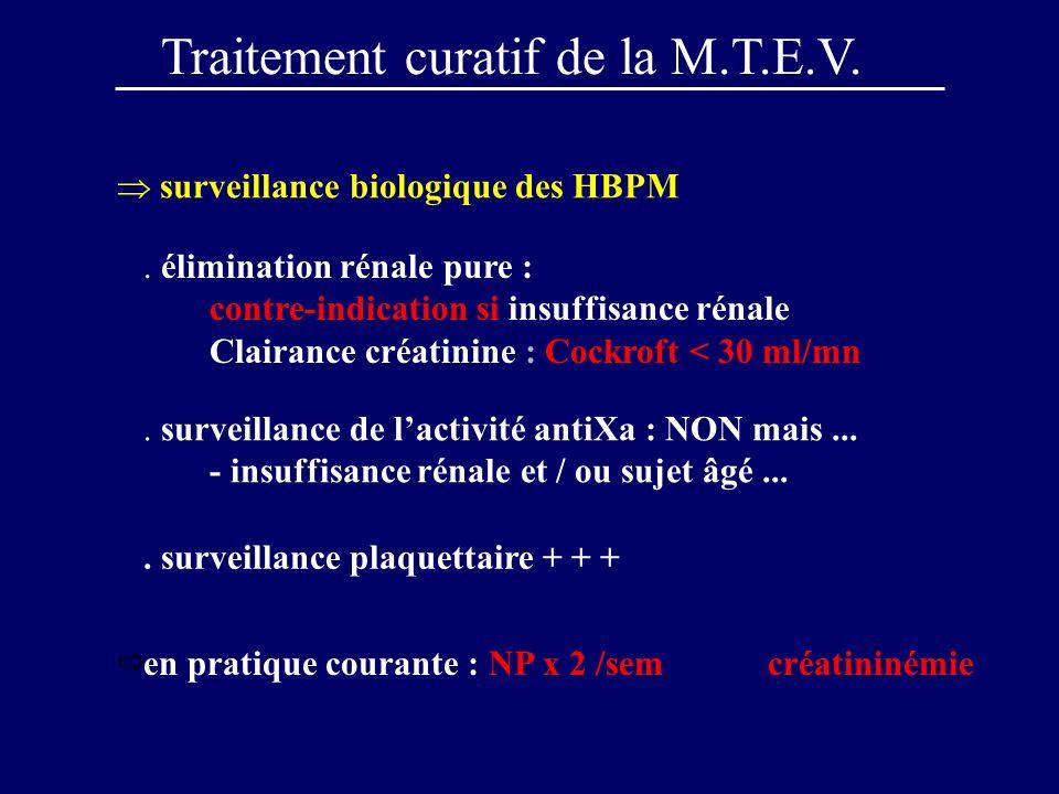 surveillance biologique des HBPM. élimination rénale pure : contre-indication si insuffisance rénale Clairance créatinine : Cockroft < 30 ml/mn. surve