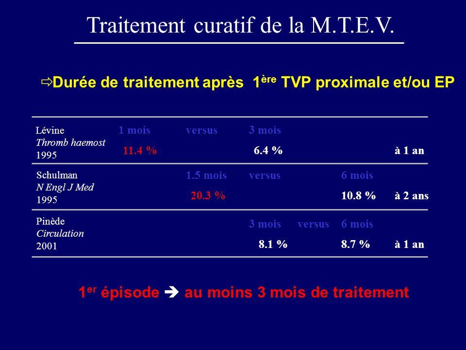 Traitement curatif de la M.T.E.V. Durée de traitement après 1 ère TVP proximale et/ou EP 1 er épisode au moins 3 mois de traitement Pinède Circulation