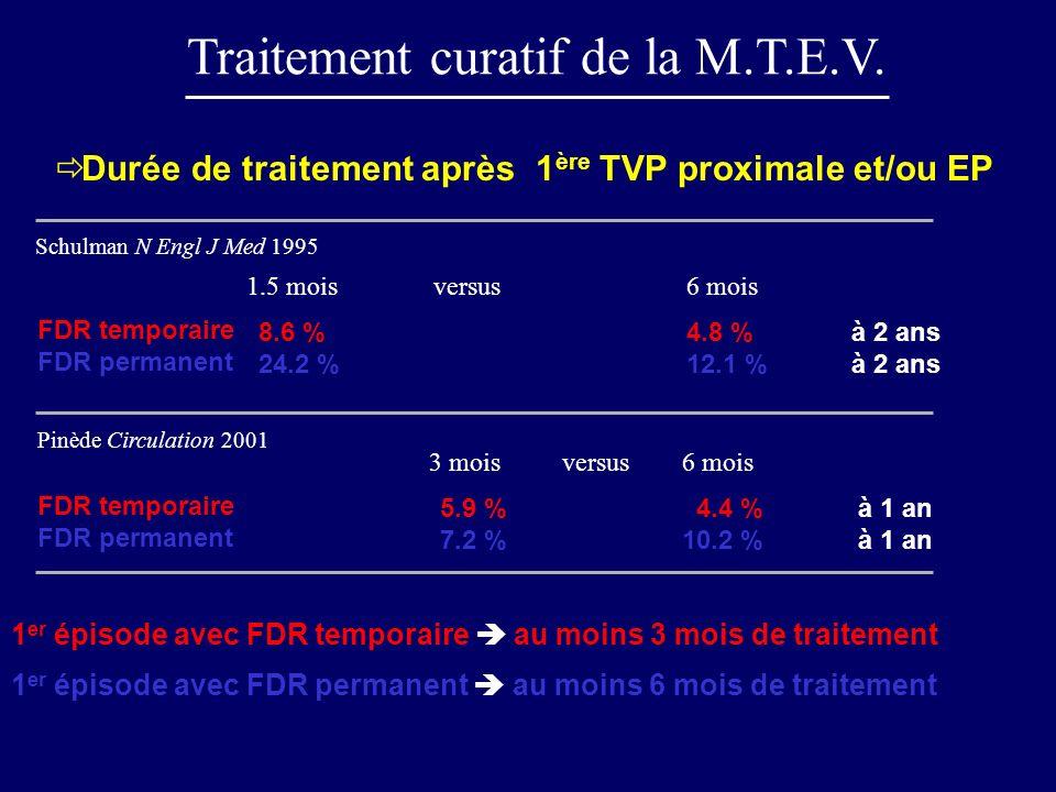 Traitement curatif de la M.T.E.V. Durée de traitement après 1 ère TVP proximale et/ou EP Schulman N Engl J Med 1995 1.5 mois versus6 mois 8.6 %4.8 %à