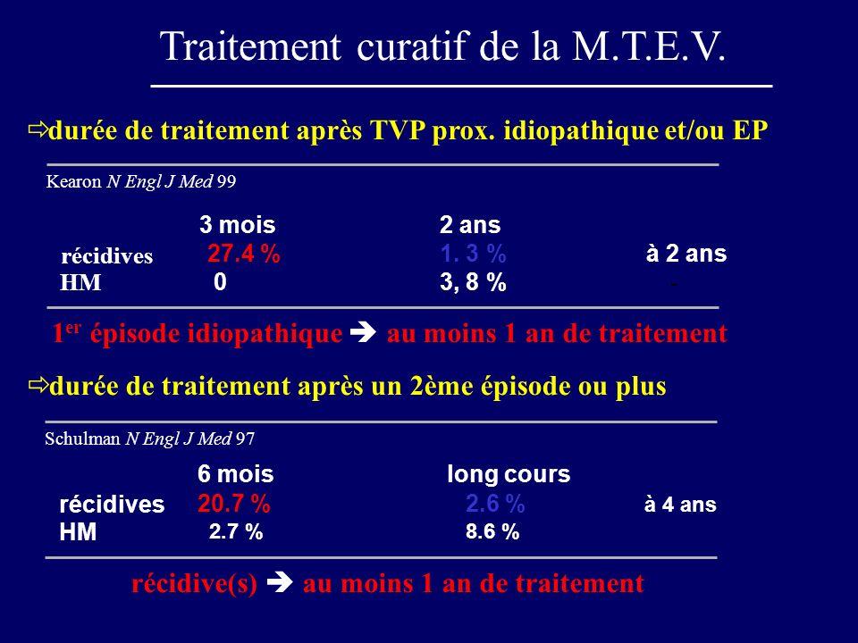 durée de traitement après TVP prox. idiopathique et/ou EP durée de traitement après un 2ème épisode ou plus Traitement curatif de la M.T.E.V. 3 mois 2