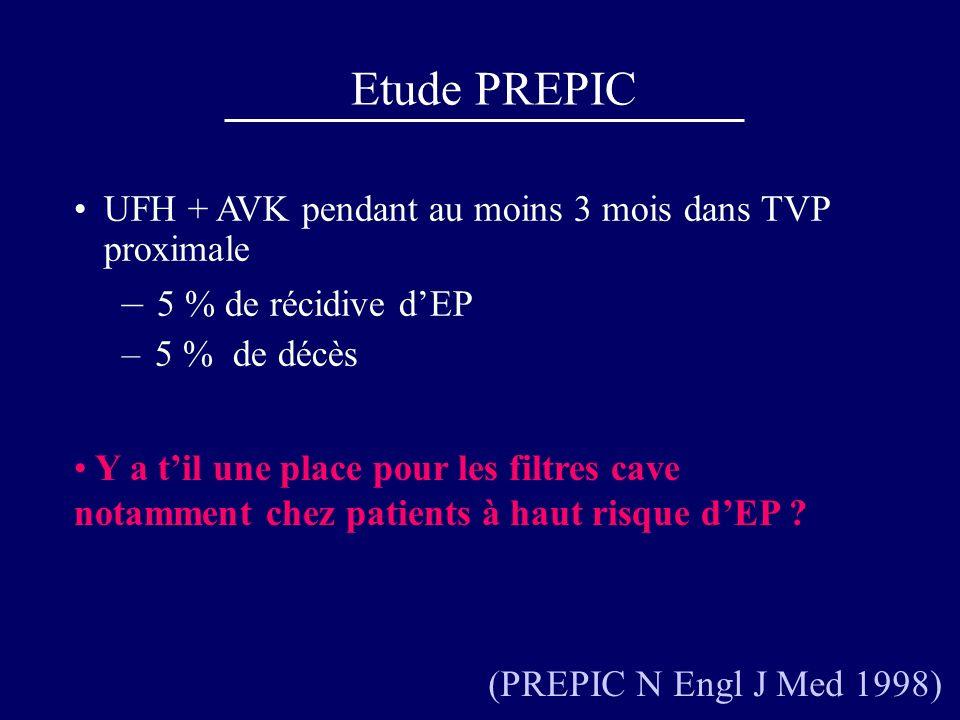Etude PREPIC UFH + AVK pendant au moins 3 mois dans TVP proximale – 5 % de récidive dEP – 5 % de décès (PREPIC N Engl J Med 1998) Y a til une place po