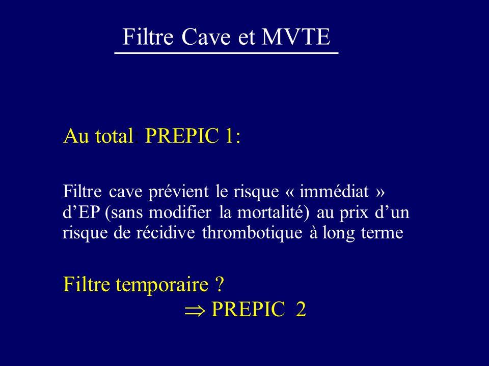 Au total: PREPIC 1: Filtre cave prévient le risque « immédiat » dEP (sans modifier la mortalité) au prix dun risque de récidive thrombotique à long te