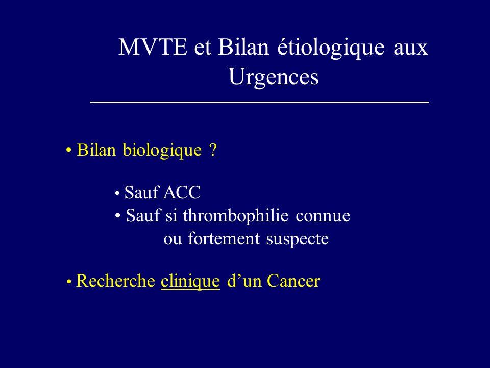MVTE et Bilan étiologique aux Urgences Bilan biologique ? Sauf ACC Sauf si thrombophilie connue ou fortement suspecte Recherche clinique dun Cancer