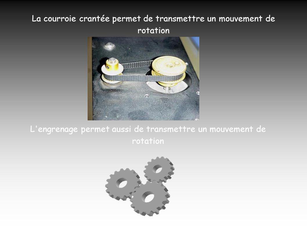 La courroie crantée permet de transmettre un mouvement de rotation L'engrenage permet aussi de transmettre un mouvement de rotation