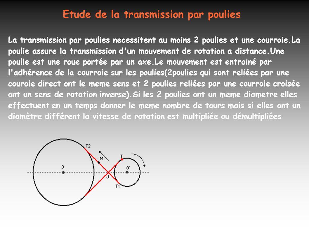 Etude de la transmission par poulies La transmission par poulies necessitent au moins 2 poulies et une courroie.La poulie assure la transmission d'un