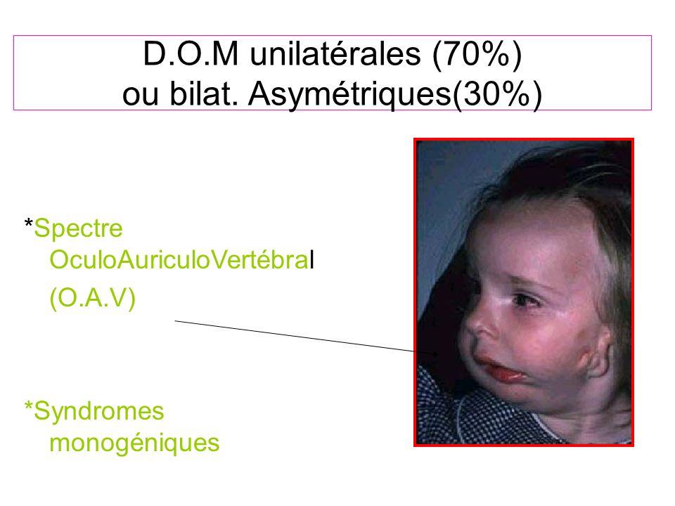 DYSPLASIES CUTANEES
