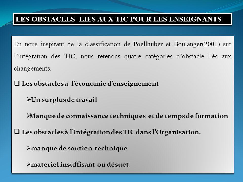 LES OBSTACLES LIES AUX TIC POUR LES ENSEIGNANTS En nous inspirant de la classification de Poellhuber et Boulanger(2001) sur lintégration des TIC, nous