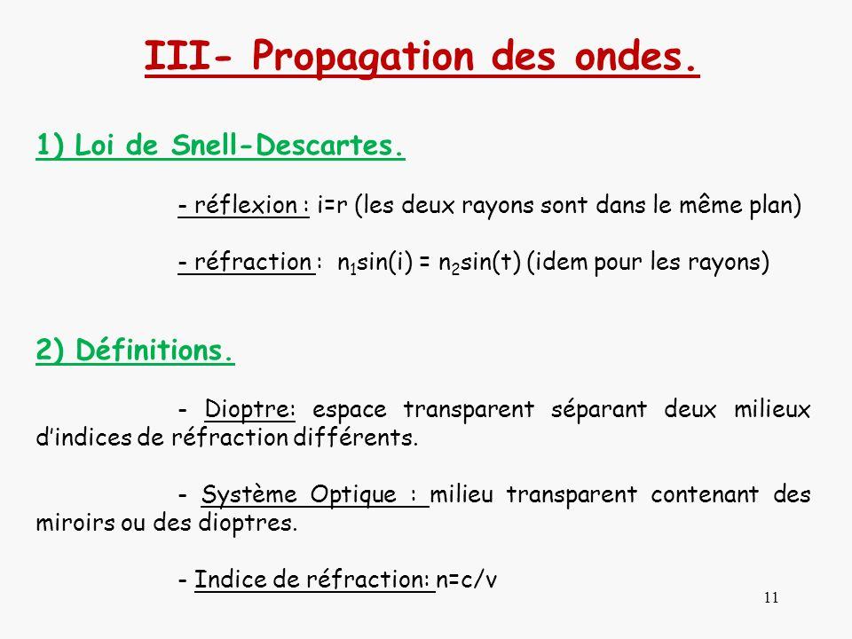 11 III- Propagation des ondes. 1) Loi de Snell-Descartes. - réflexion : i=r (les deux rayons sont dans le même plan) - réfraction : n 1 sin(i) = n 2 s