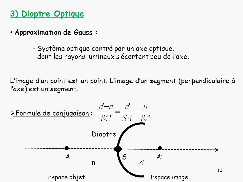 12 3) Dioptre Optique. Approximation de Gauss : - Système optique centré par un axe optique. - dont les rayons lumineux sécartent peu de laxe. Limage