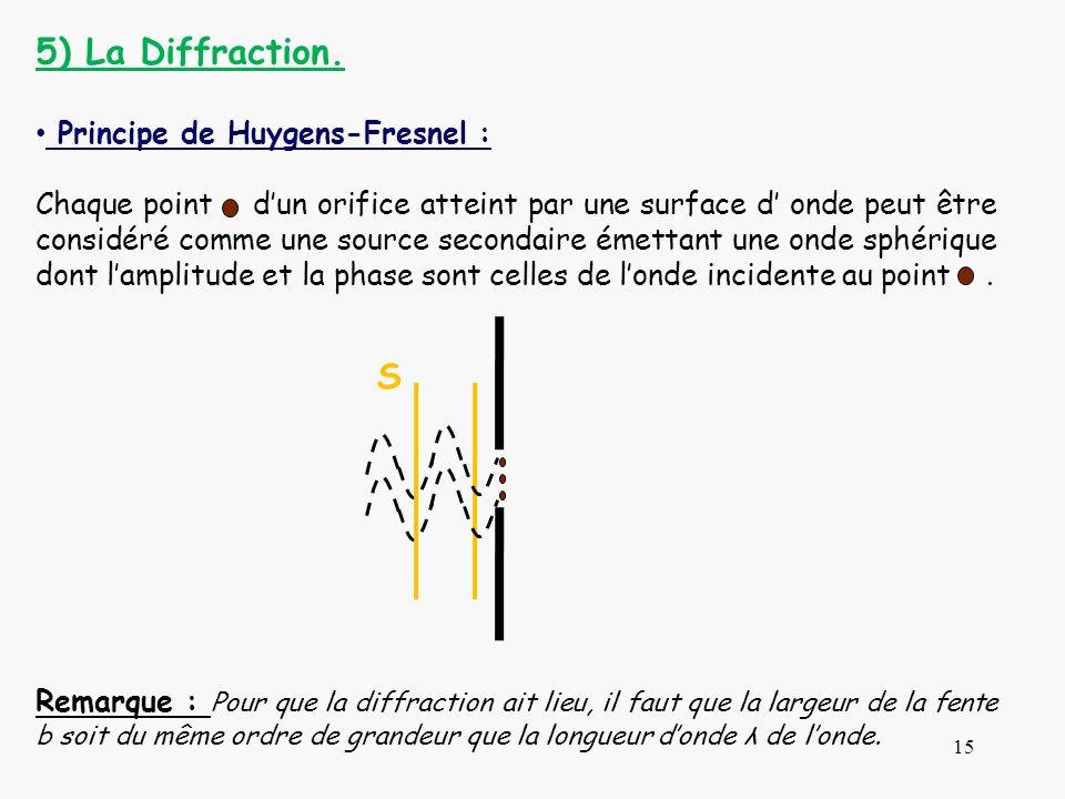 15 5) La Diffraction. Principe de Huygens-Fresnel : Chaque point dun orifice atteint par une surface d onde peut être considéré comme une source secon