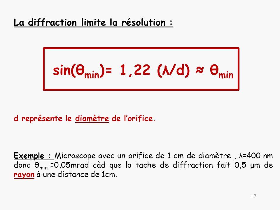 17 La diffraction limite la résolution : sin(θ min )= 1,22 (λ/d) θ min d représente le diamètre de lorifice. Exemple : Microscope avec un orifice de 1