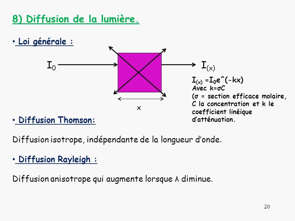 20 8) Diffusion de la lumière. Loi générale : Diffusion Thomson: Diffusion isotrope, indépendante de la longueur donde. Diffusion Rayleigh : Diffusion