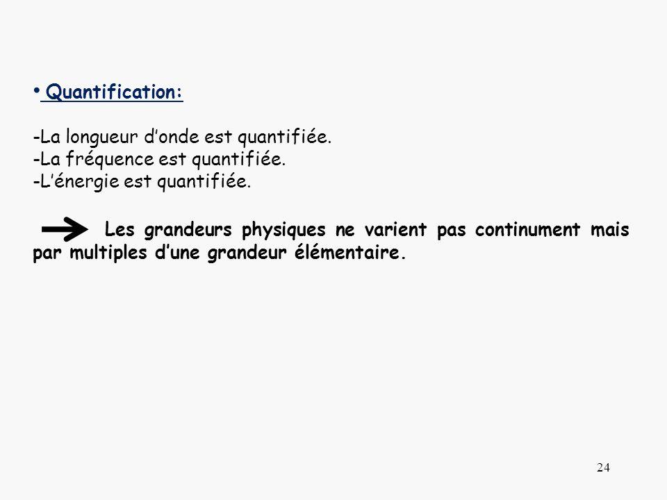 24 Quantification: -La longueur donde est quantifiée. -La fréquence est quantifiée. -Lénergie est quantifiée. Les grandeurs physiques ne varient pas c