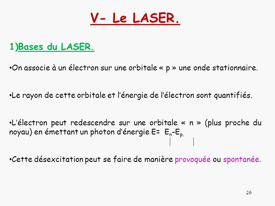 26 V- Le LASER. 1)Bases du LASER. On associe à un électron sur une orbitale « p » une onde stationnaire. Le rayon de cette orbitale et lénergie de lél