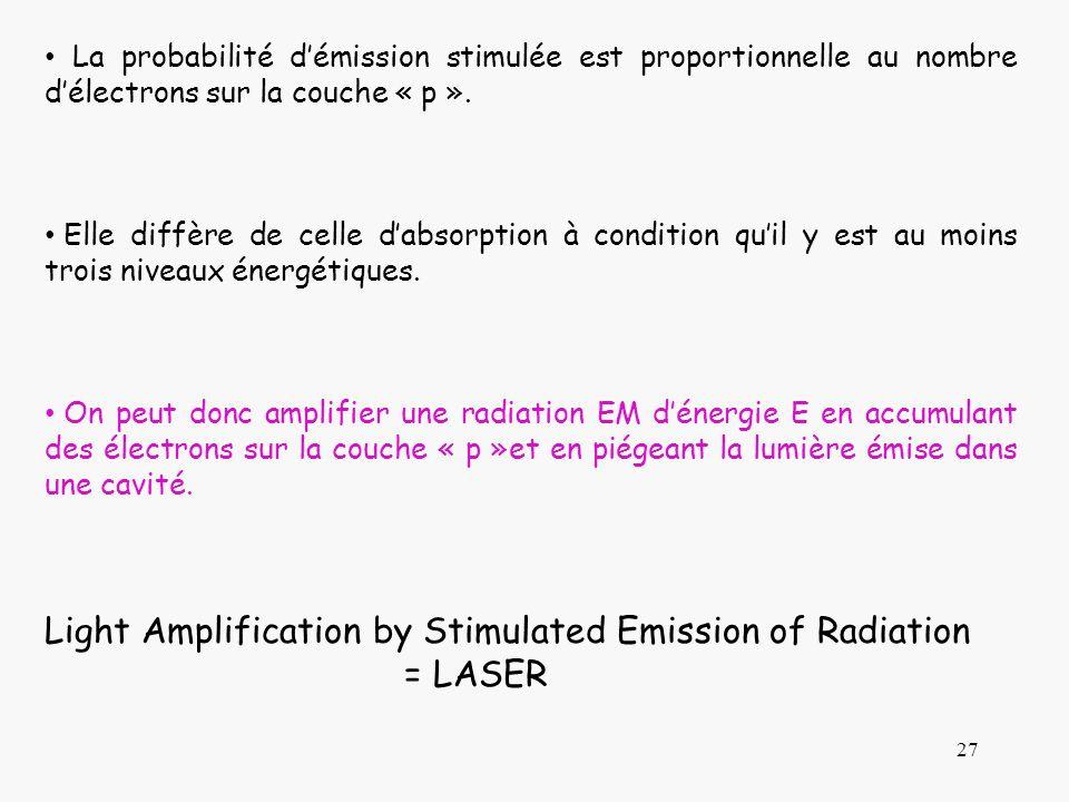 27 La probabilité démission stimulée est proportionnelle au nombre délectrons sur la couche « p ». Elle diffère de celle dabsorption à condition quil