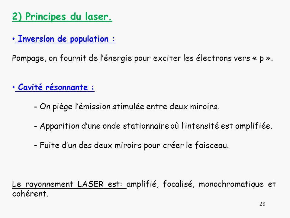 28 2) Principes du laser. Inversion de population : Pompage, on fournit de lénergie pour exciter les électrons vers « p ». Cavité résonnante : - On pi