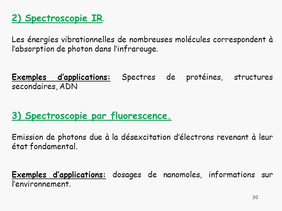 30 2) Spectroscopie IR. Les énergies vibrationnelles de nombreuses molécules correspondent à labsorption de photon dans linfrarouge. Exemples dapplica