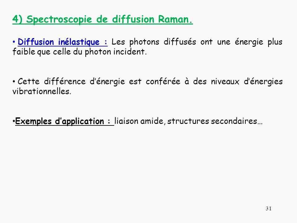 31 4) Spectroscopie de diffusion Raman. Diffusion inélastique : Les photons diffusés ont une énergie plus faible que celle du photon incident. Cette d