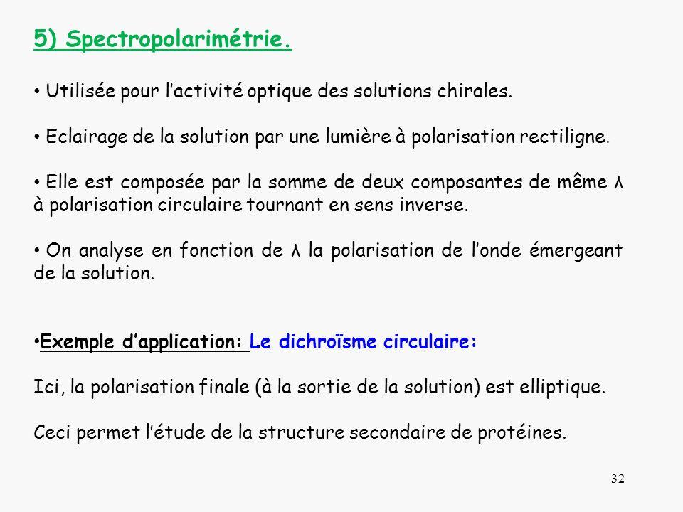 32 5) Spectropolarimétrie. Utilisée pour lactivité optique des solutions chirales. Eclairage de la solution par une lumière à polarisation rectiligne.