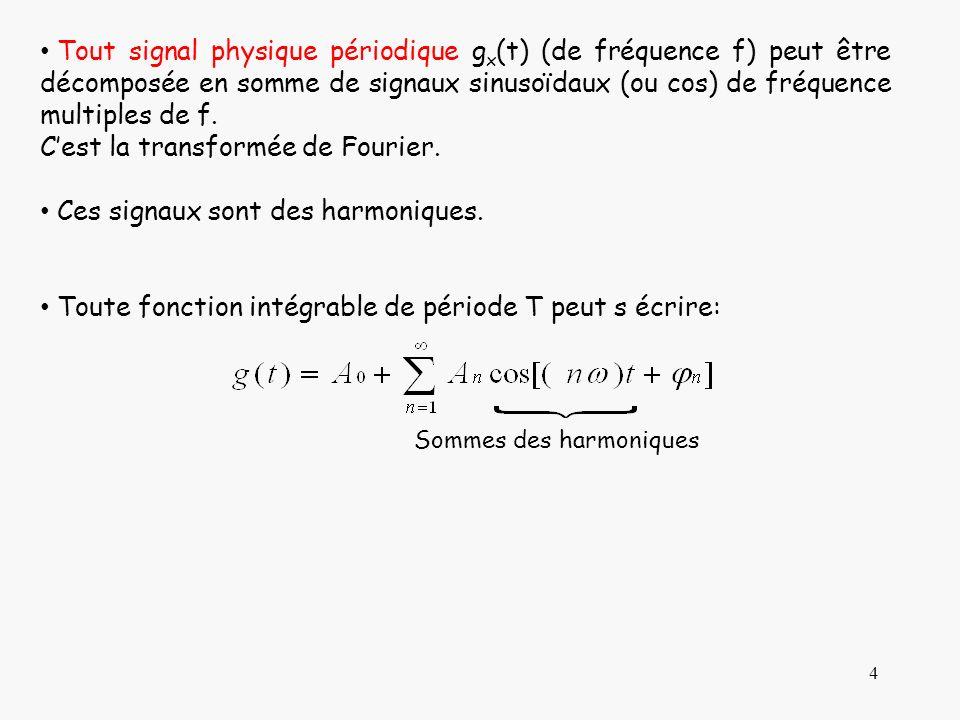 4 Tout signal physique périodique g x (t) (de fréquence f) peut être décomposée en somme de signaux sinusoïdaux (ou cos) de fréquence multiples de f.