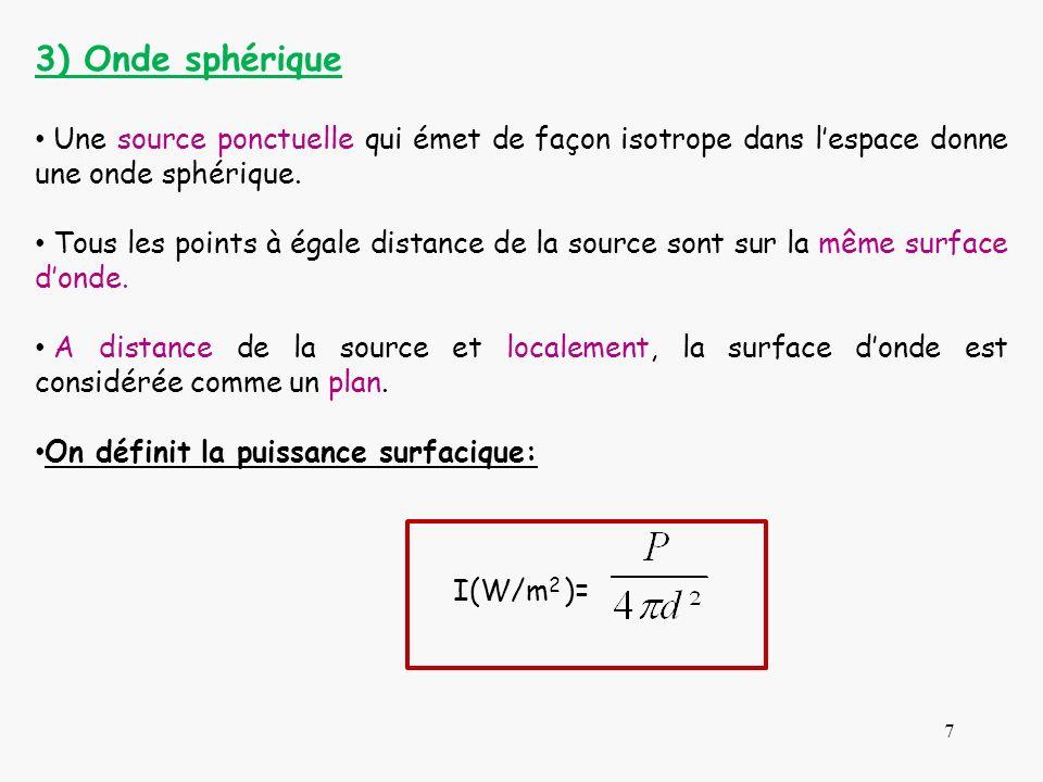 7 3) Onde sphérique Une source ponctuelle qui émet de façon isotrope dans lespace donne une onde sphérique. Tous les points à égale distance de la sou