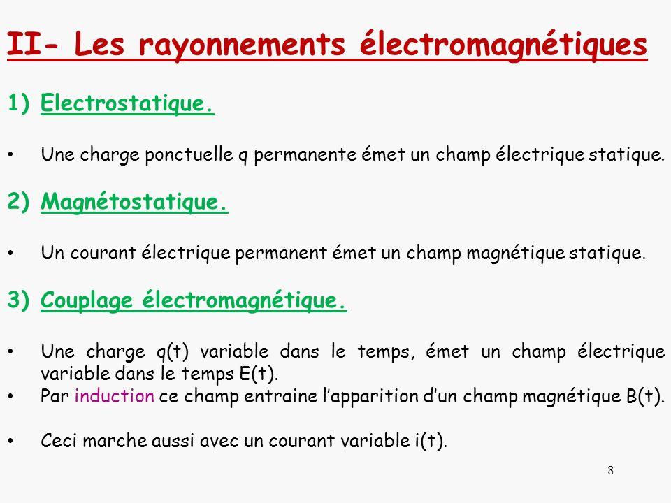 8 II- Les rayonnements électromagnétiques 1)Electrostatique. Une charge ponctuelle q permanente émet un champ électrique statique. 2)Magnétostatique.