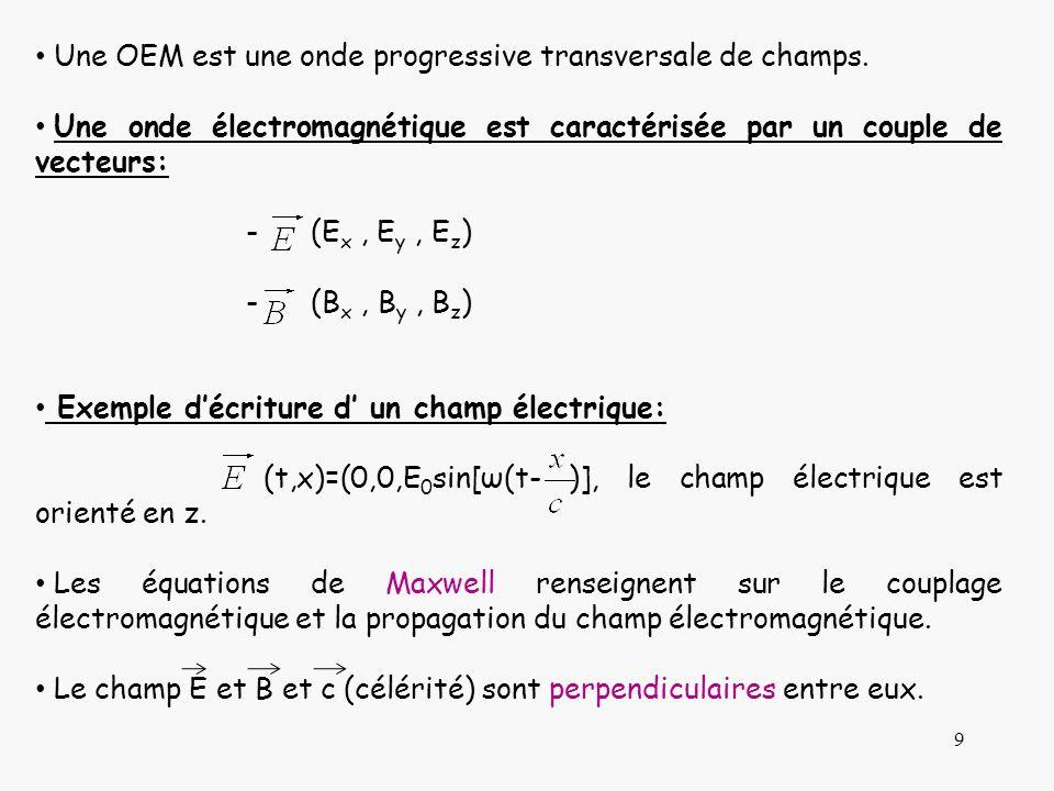 9 Une OEM est une onde progressive transversale de champs. Une onde électromagnétique est caractérisée par un couple de vecteurs: - (E x, E y, E z ) -