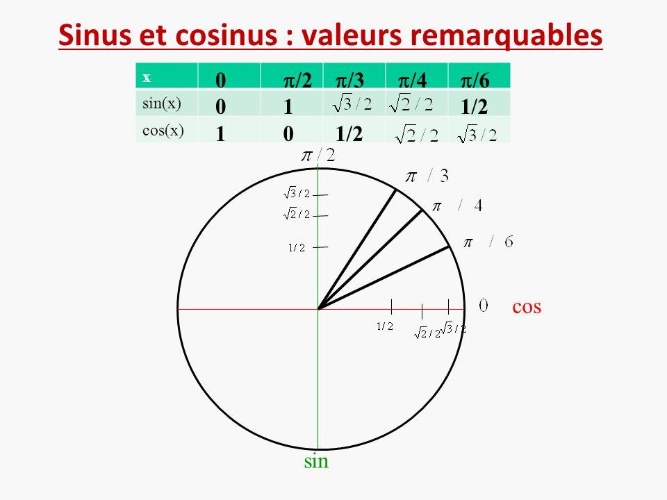 Sinus et cosinus : valeurs remarquables x sin(x) cos(x) cos sin 001001 /2 1 0 /3 1/2 /4 /6 1/2
