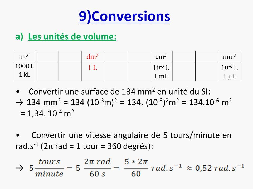 9)Conversions m3m3 dm 3 cm 3 mm 3 1000 L 1 kL 1 L10 -3 L 1 mL 10 -6 L 1 μL a)Les unités de volume: Convertir une surface de 134 mm 2 en unité du SI: 1