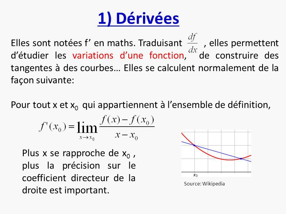 1) Dérivées Elles sont notées f en maths. Traduisant, elles permettent détudier les variations dune fonction, de construire des tangentes à des courbe