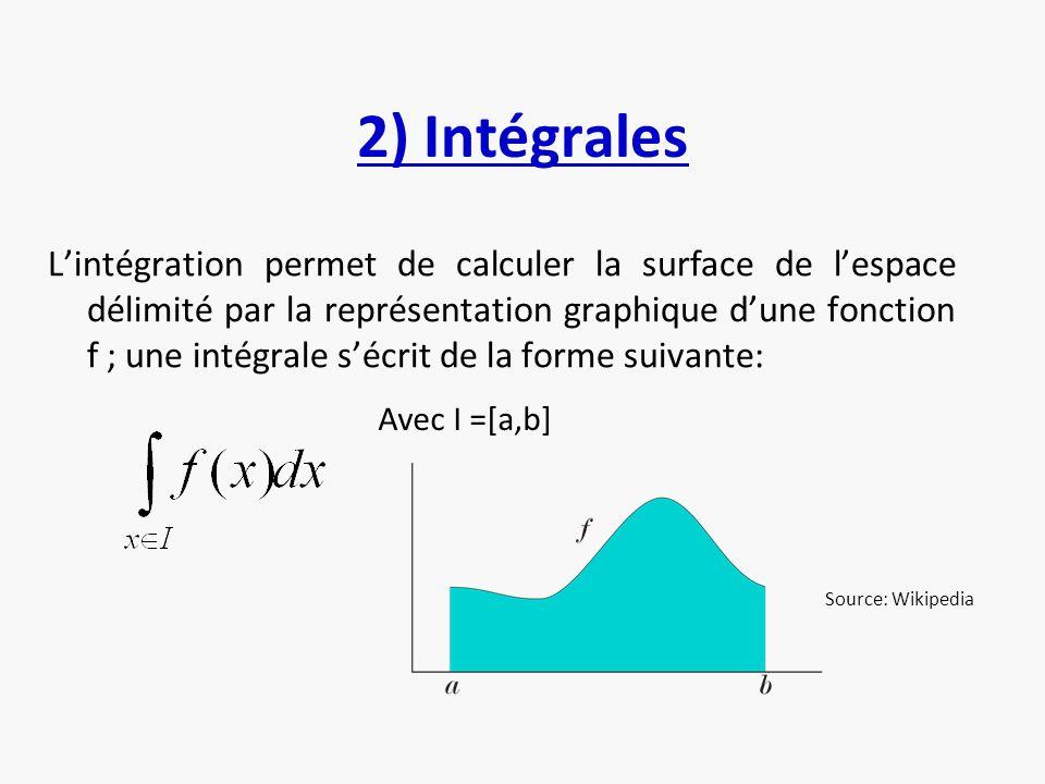 2) Intégrales Lintégration permet de calculer la surface de lespace délimité par la représentation graphique dune fonction f ; une intégrale sécrit de