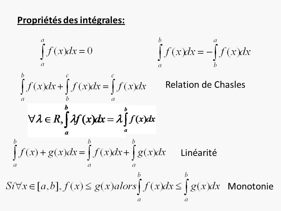 Propriétés des intégrales: Relation de Chasles Linéarité Monotonie