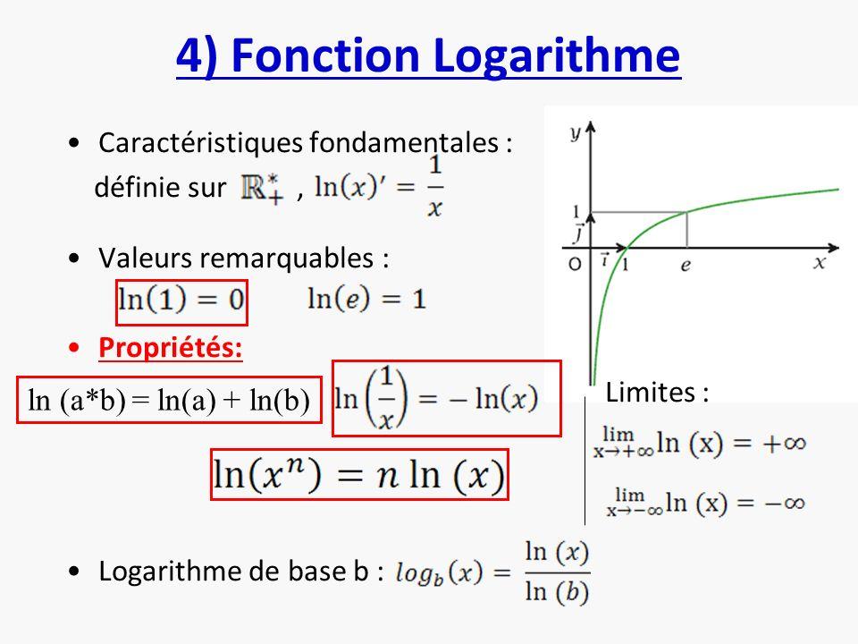 4) Fonction Logarithme Caractéristiques fondamentales : définie sur, Valeurs remarquables : Propriétés: Limites : Logarithme de base b : ln (a*b) = ln