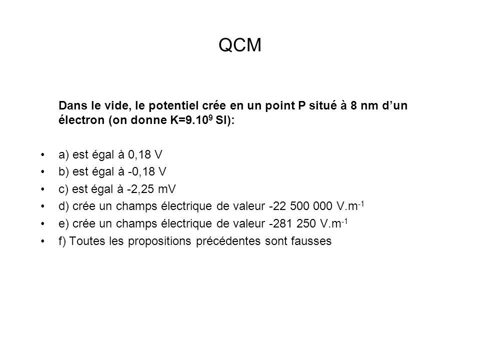 QCM Dans le vide, le potentiel crée en un point P situé à 8 nm dun électron (on donne K=9.10 9 SI): a) est égal à 0,18 V b) est égal à -0,18 V c) est