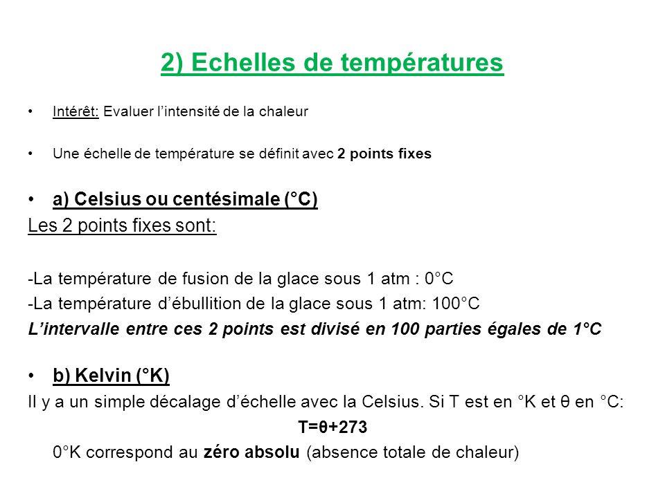 2) Echelles de températures Intérêt: Evaluer lintensité de la chaleur Une échelle de température se définit avec 2 points fixes a) Celsius ou centésim