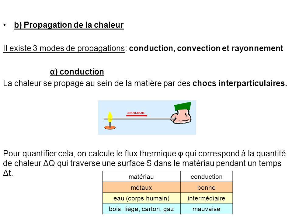b) Propagation de la chaleur Il existe 3 modes de propagations: conduction, convection et rayonnement α) conduction La chaleur se propage au sein de l